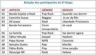Segunda eliminatória do Festival de MPB Canta Ermelino Matarazzo/ Ponte Rasa acontece no próximo domingo